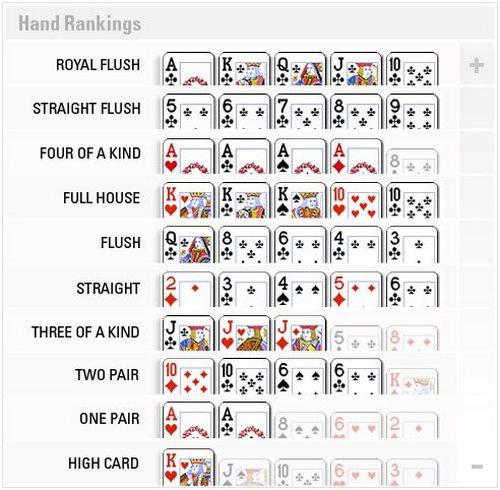دست های بازی پوکر