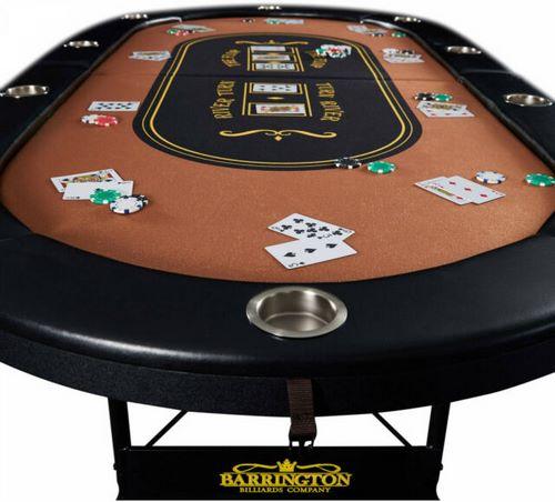 poker learning 324 - آموزش پوکر شرطی به همراه ترفند های برد در پوکر و معرفی سایت